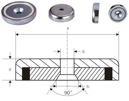 Pot Magnets A