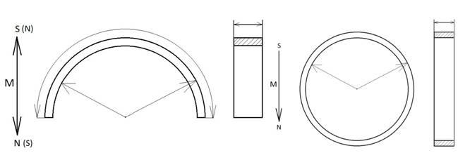 Half ring magnets