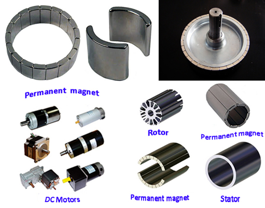 We Aomag Have Been Producing Permanent Magnets For Motors Years A Study Published By Freedonia In America Shows That With Large Scale Lications Of